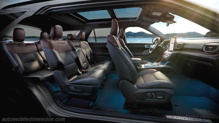 Ford Explorer 2020 interieur