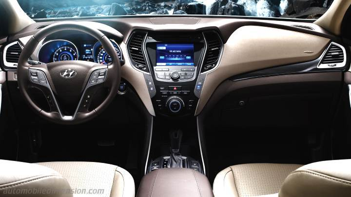 Hyundai Santa Fe 2013 Dimensions Boot Space And Interior