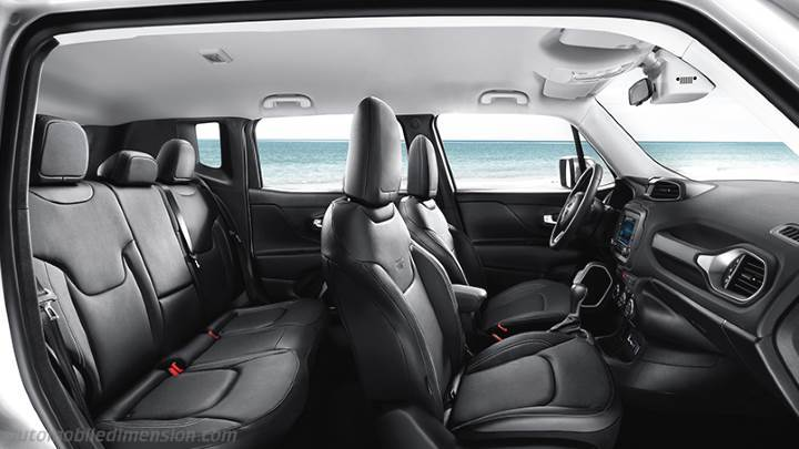 dimensions jeep renegade 2015 coffre et int rieur. Black Bedroom Furniture Sets. Home Design Ideas