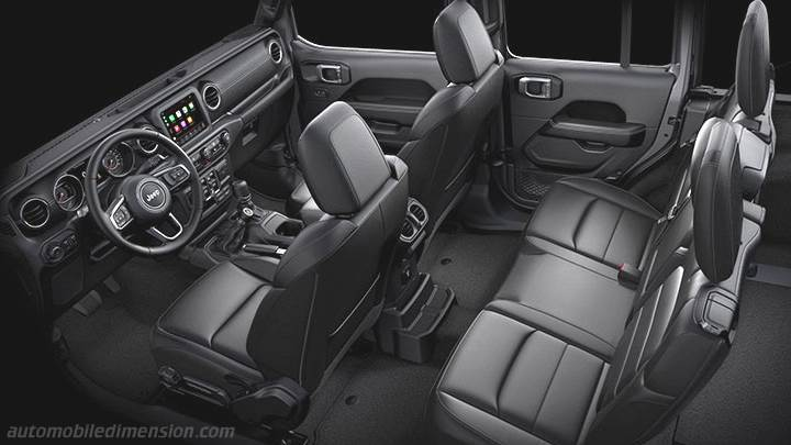 Jeep Wrangler Unlimited 2019 interieur