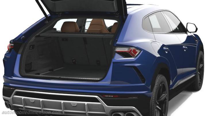 Lamborghini Urus 2018 Dimensions Boot Space And Interior