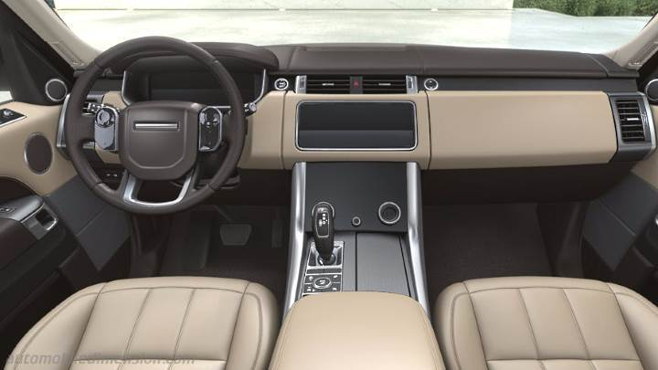 Land-Rover Range Rover Sport 2018 dimensions, boot space ...