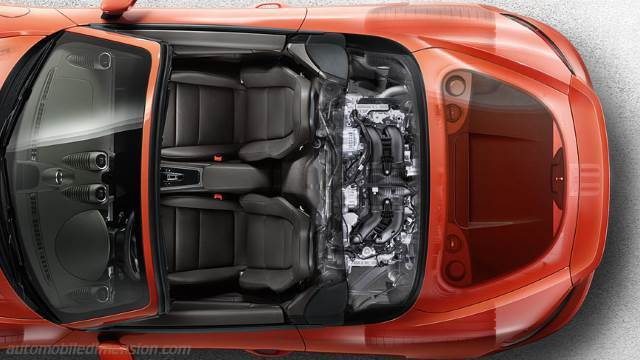 Porsche 718 Boxster 2016 Dimensions Boot Space And Interior