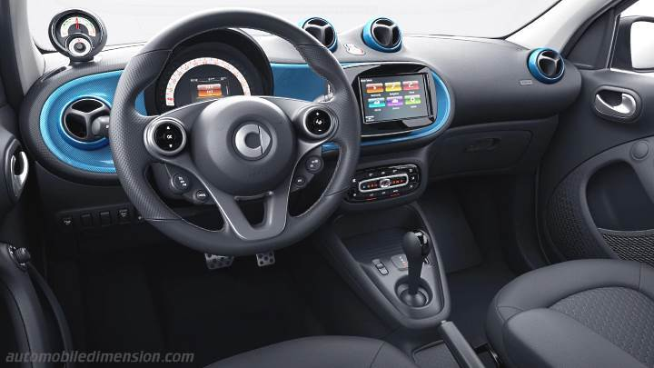 Smart EQ forfour 2020 dashboard