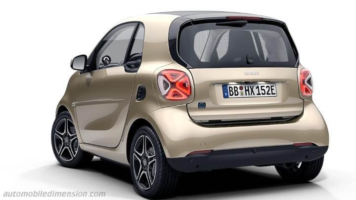 Smart EQ fortwo 2020 boot