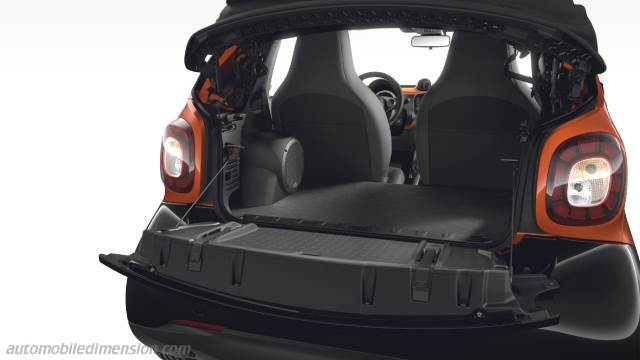 smart fortwo cabrio 2016 abmessungen kofferraum und innenraum. Black Bedroom Furniture Sets. Home Design Ideas