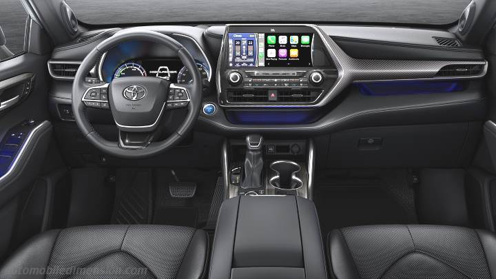 Toyota Highlander 2021 dashboard