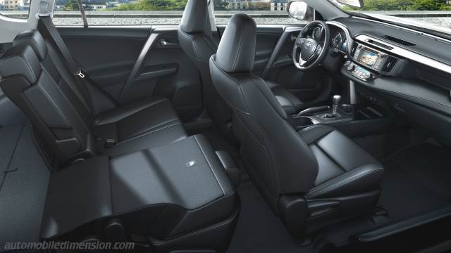 dimensions toyota rav4 2016 coffre et int rieur. Black Bedroom Furniture Sets. Home Design Ideas