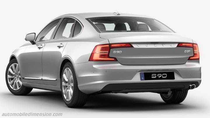 Dimensions of Volvo cars showing length width and height