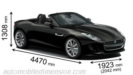 Dimensioni Jaguar F-TYPE-Convertible 2013