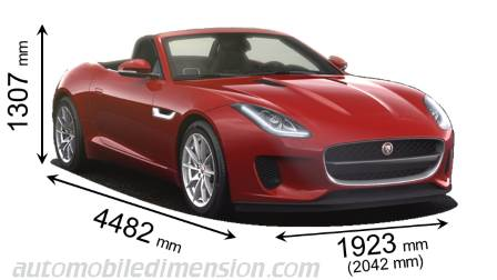 Dimensioni Jaguar F-TYPE Convertible 2017