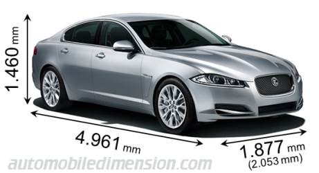 Dimensions of Jaguar cars showing length width and height