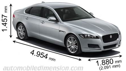 Diions of Jaguar cars showing length, width and height