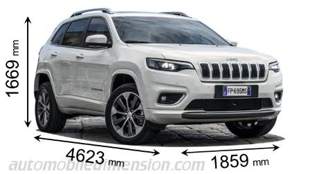 Jeep Cherokee 2018 dimensions with length, width and height