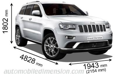 Jeep Grand Cherokee 2013 dimensions