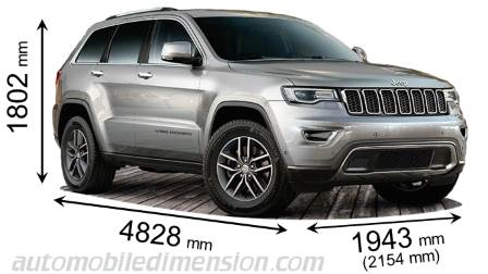 Dimension Jeep Grand Cherokee 2017
