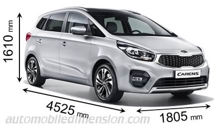 Kia Carens cotes en mm