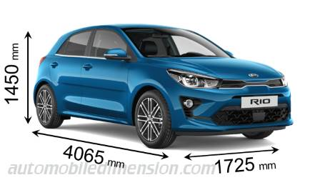 Kia Rio 2021 dimensions with length, width and height