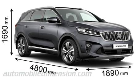 Kia Sorento 2018 dimensions with length, width and height