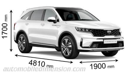Kia Sorento 2020 dimensions with length, width and height