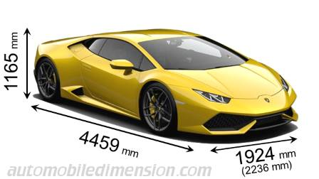 Dimension Lamborghini Huracán Coupé 2014