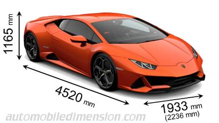 Lamborghini Huracán EVO 2019 dimensions with length, width and height