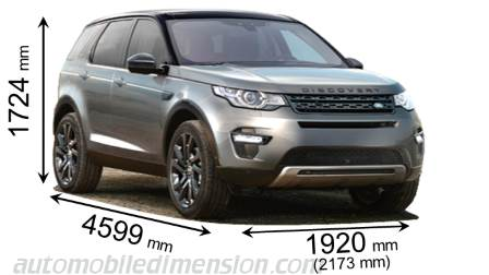 dimensions land rover discovery sport 2015 coffre et int rieur. Black Bedroom Furniture Sets. Home Design Ideas