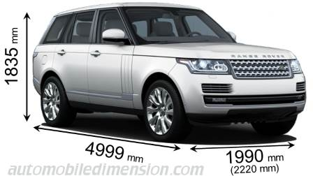 Dimensions Of Land Rover Cars Showing Length Width And Height