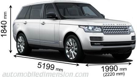Land-Rover Range Rover LWB 2013 dimensions