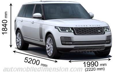 Land-Rover Range Rover LWB 2018 dimensions with length, width and height
