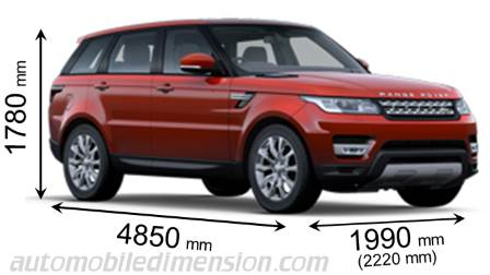 Dimension Land-Rover Range Rover Sport 2013