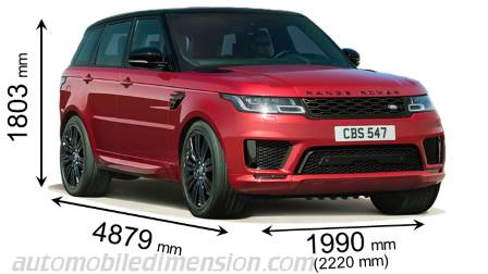 Dimension Land-Rover Range Rover Sport 2018