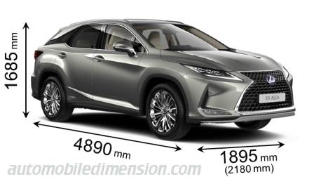 Lexus RX 2020 dimensions with length, width and height