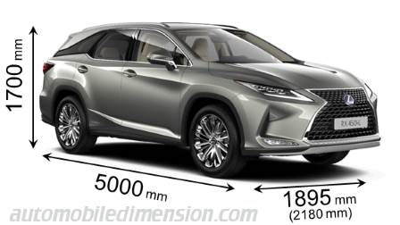 Lexus RX L 2020 dimensions with length, width and height