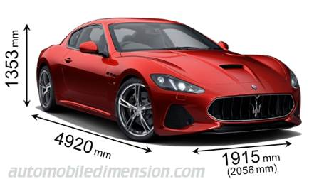 Maserati GranTurismo 2018 dimensions with length, width and height