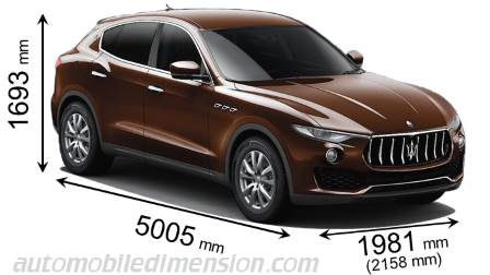 Maserati Levante 2019 dimensions with length, width and height