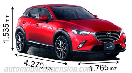 dimensions mazda cx 3 2015 coffre et int rieur. Black Bedroom Furniture Sets. Home Design Ideas