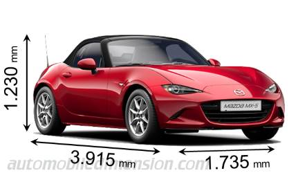 Mazda MX-5 measures in mm