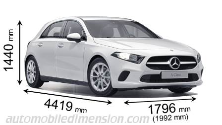 Mercedes-Benz A-Klasse dimensies en mm