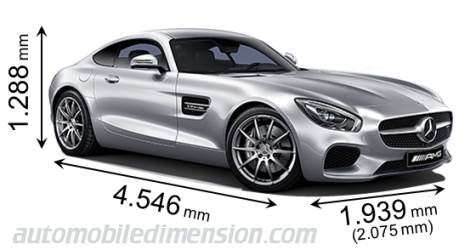 mercedes benz amg gt 2015 dimensions boot space and interior. Black Bedroom Furniture Sets. Home Design Ideas