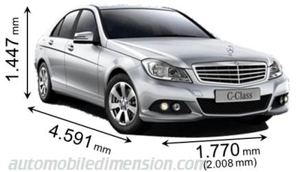 Dimension Mercedes-Benz C 2009