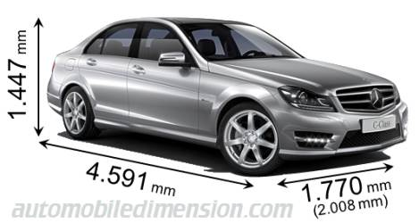 Dimension Mercedes-Benz C 2011