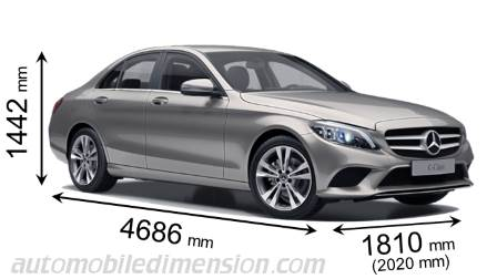 Mercedes-Benz C-Klasse dimensies en mm