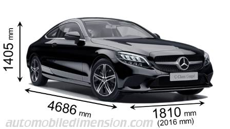 Mercedes-Benz C-Klasse Coupé afmetingen