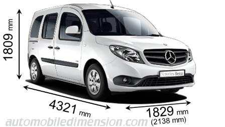 Mercedes-Benz Citan Tourer dimensies en mm