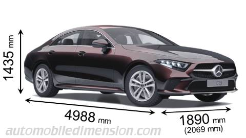 Mercedes-Benz CLS Coupé 2018