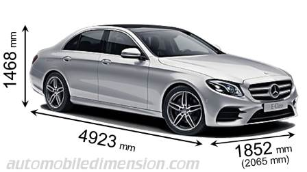 Mercedes-Benz E-Klasse dimensies en mm