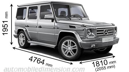 Mercedes-Benz Classe G cotes en mm