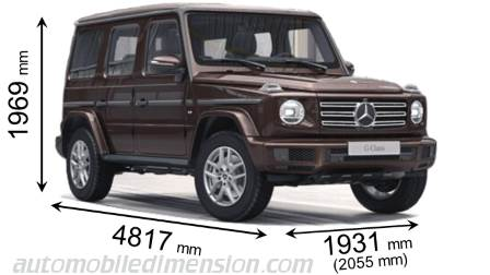 Mercedes-Benz G-Klasse dimensies en mm