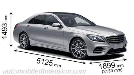 Mercedes-Benz S-Klasse dimensies en mm